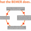 BEMER FOR BETTER HEALTH Picture